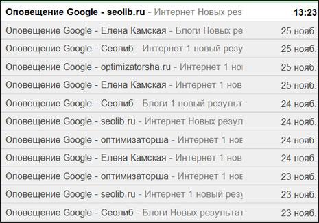 google-alerts77
