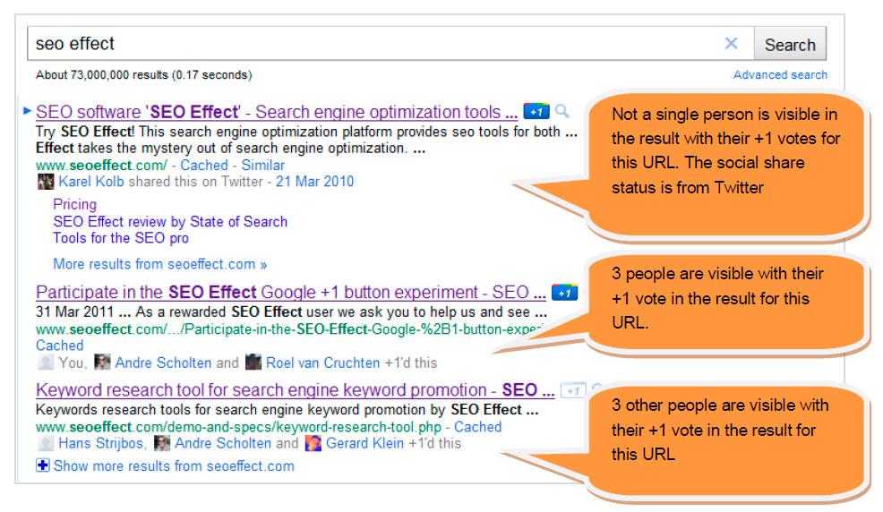 Как влияет кнопка +1 на позиции сайта в выдаче Google