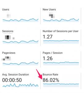 Средний показатель отказов в Google Analytics