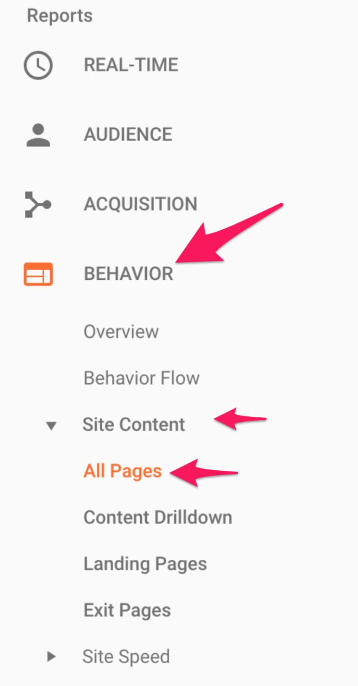 Google Analytics, «Поведение» – «Контент сайта» – «Все страницы»